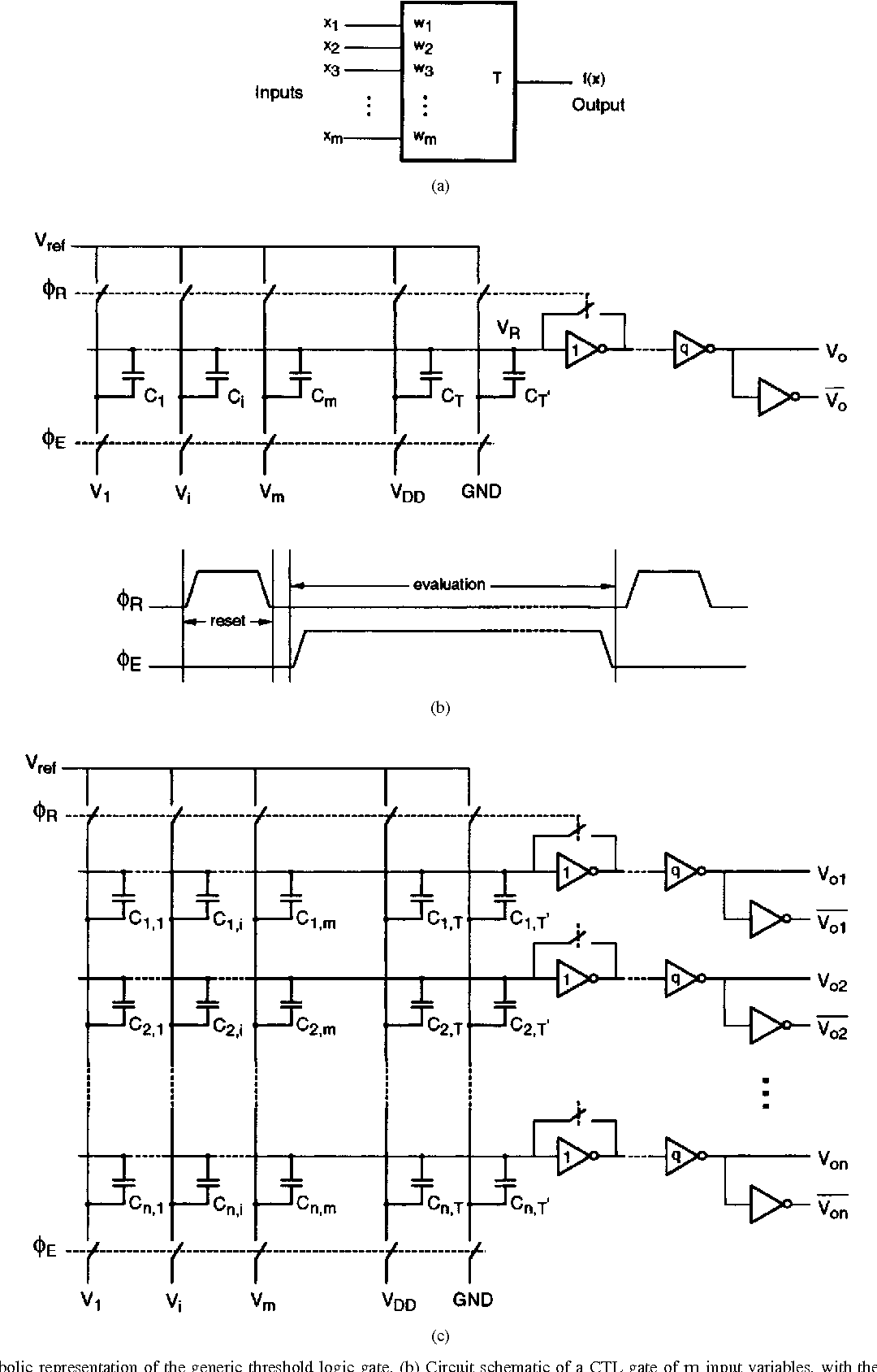 Figure 1 From A Compacthigh Speed 31 5 Parallelcounter Circuit Diagram Using Logic Gates Symbolic Representation Of The Generic Threshold Gate