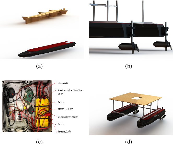 Figure 3 for Design, Integration and Sea Trials of 3D Printed Unmanned Aerial Vehicle and Unmanned Surface Vehicle for Cooperative Missions