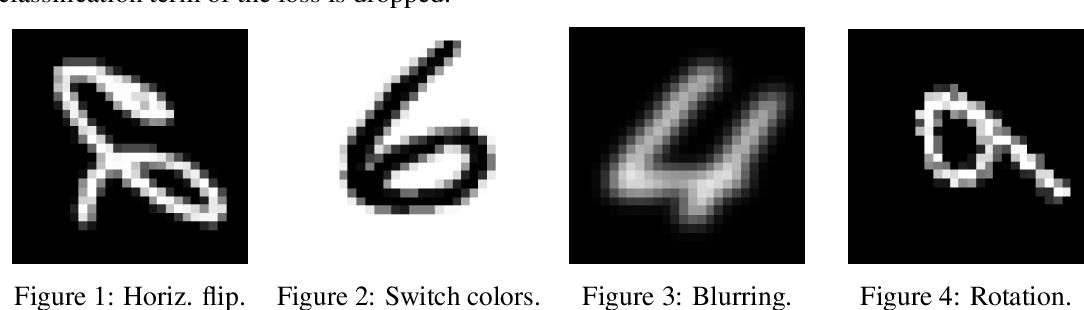 Figure 2 for Domain Conditional Predictors for Domain Adaptation
