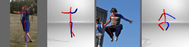 Figure 1 for In the Wild Human Pose Estimation Using Explicit 2D Features and Intermediate 3D Representations