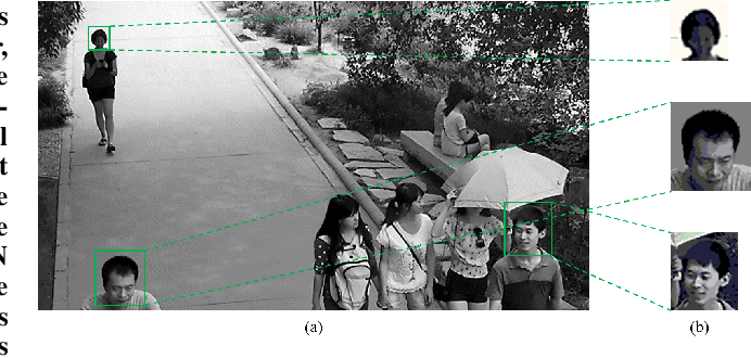 Figure 1 for Sequential Gating Ensemble Network for Noise Robust Multi-Scale Face Restoration
