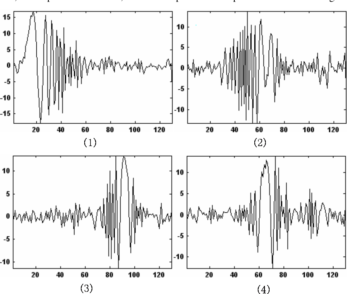 Application of Wavelet Analysis in the Vibration Signal of