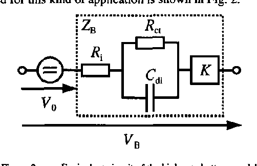 Figure 2. Equivalent circuit of the high-rate b a m y model