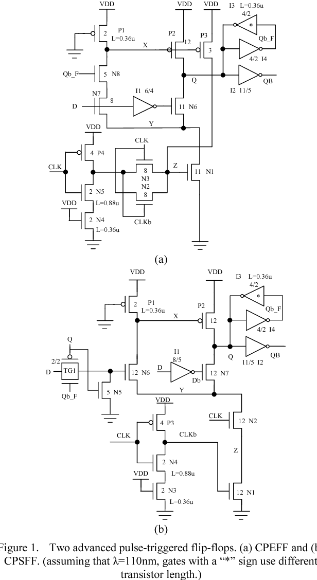 Design Of A Low Power Pulse Triggered Flip Flop With Conditional