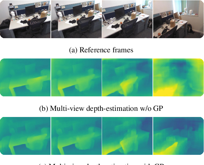 Figure 1 for Multi-View Stereo by Temporal Nonparametric Fusion