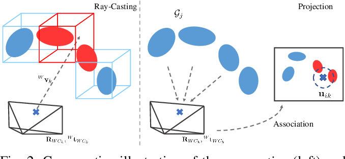 Figure 3 for Geometric Structure Aided Visual Inertial Localization