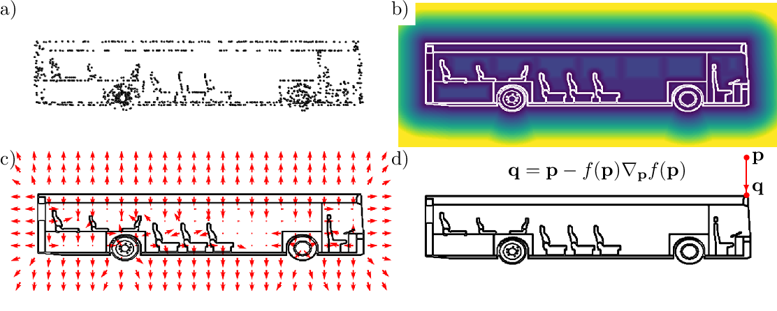 Figure 3 for Neural Unsigned Distance Fields for Implicit Function Learning