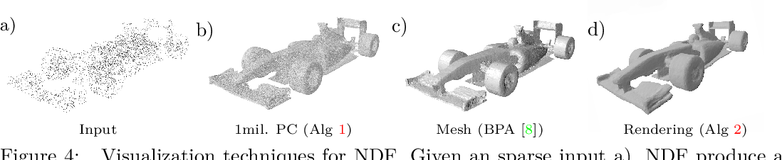 Figure 4 for Neural Unsigned Distance Fields for Implicit Function Learning
