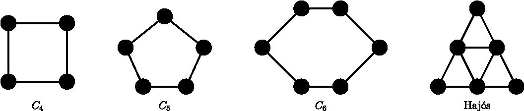 Fig. 1. Forbidden induced subgraphs for hereditary closed neighborhood-Helly graphs.