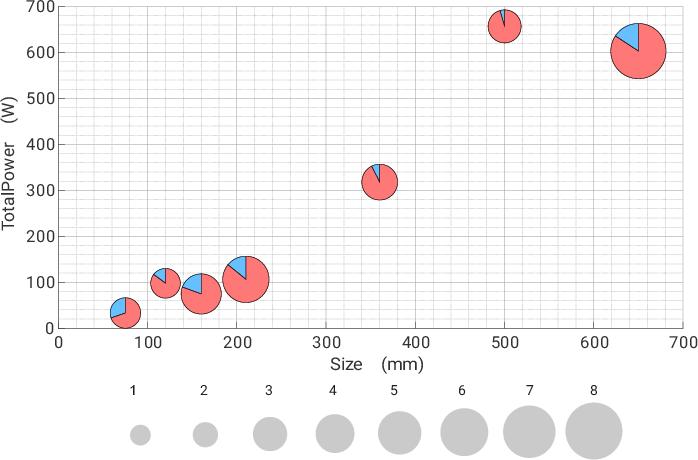 Figure 4 for PRGFlow: Benchmarking SWAP-Aware Unified Deep Visual Inertial Odometry