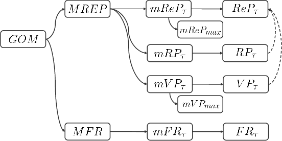 Figure 3 for Re-identification = Retrieval + Verification: Back to Essence and Forward with a New Metric