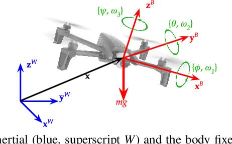 Figure 1 for Interleaving Graph Search and Trajectory Optimization for Aggressive Quadrotor Flight