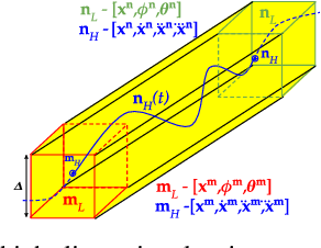 Figure 3 for Interleaving Graph Search and Trajectory Optimization for Aggressive Quadrotor Flight