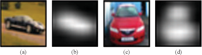Figure 2 for Does deep machine vision have just noticeable difference (JND)?