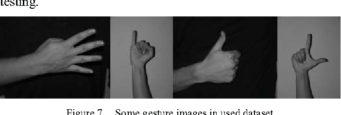 Figure 7 from Geometry-based static hand gesture recognition