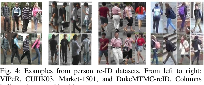 Figure 4 for Cross-Entropy Adversarial View Adaptation for Person Re-identification