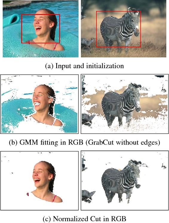 Figure 3 for Kernel Cuts: MRF meets Kernel & Spectral Clustering