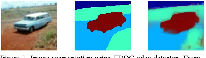 Figure 1 for On Image segmentation using Fractional Gradients-Learning Model Parameters using Approximate Marginal Inference