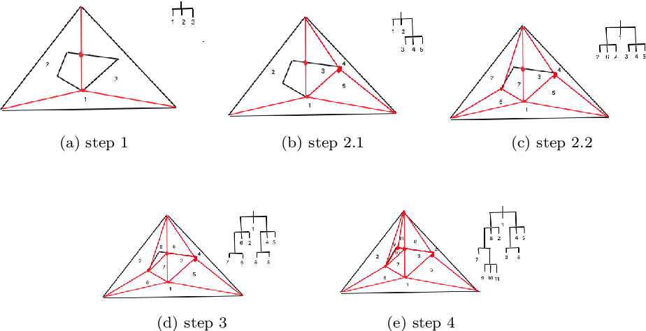 Figure 1 for Nested Barycentric Coordinate System as an Explicit Feature Map
