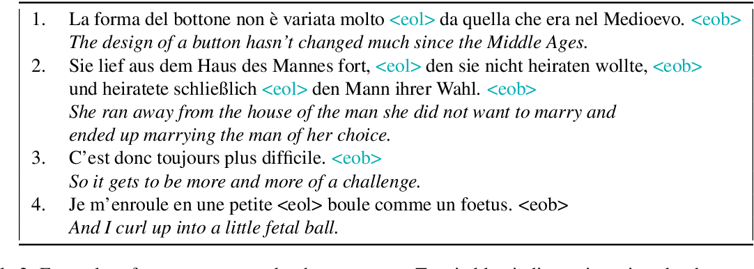 Figure 3 for MuST-Cinema: a Speech-to-Subtitles corpus