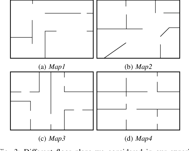 Figure 3 for Curiosity-driven Exploration for Mapless Navigation with Deep Reinforcement Learning
