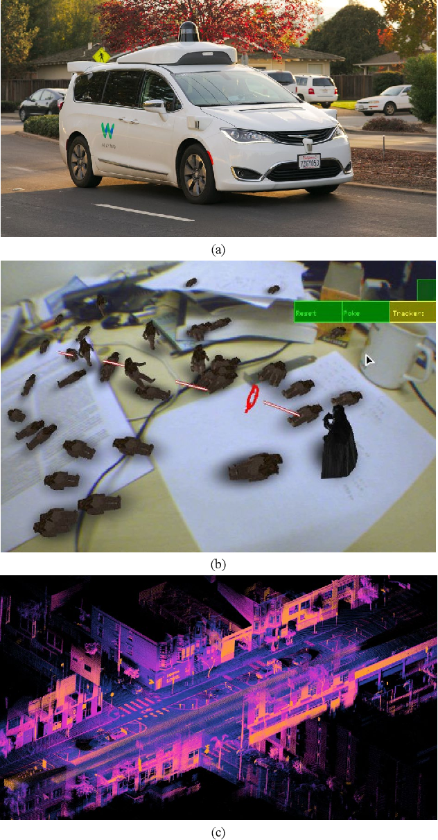 Figure 1 for Datasets and Evaluation for Simultaneous Localization and Mapping Related Problems: A Comprehensive Survey