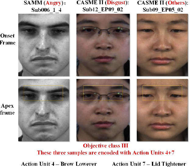 Figure 1 for Objective Class-based Micro-Expression Recognition through Simultaneous Action Unit Detection and Feature Aggregation