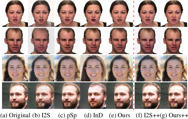 Figure 4 for From Continuity to Editability: Inverting GANs with Consecutive Images