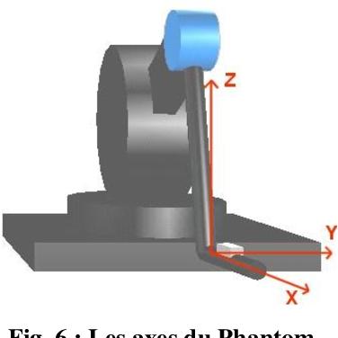 Figure 4 for Périphériques haptiques et simulation d'objets, de robots et de mannequins dans un environnement de CAO-Robotique : eM-Virtual Desktop