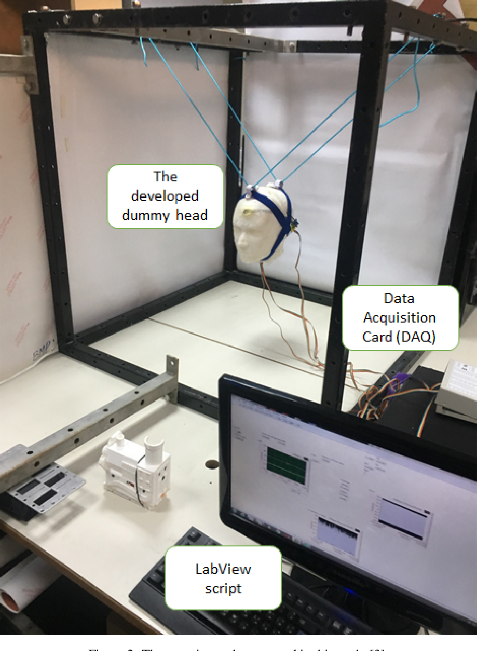 Figure 4 for Safety experiments for small robots investigating the potential of soft materials in mitigating the harm to the head due to impacts
