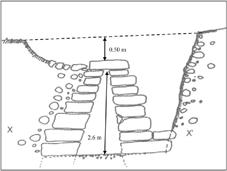 Fig. 21 Cross section of OT-A1's Section C. This is the section that was used to determine the flow rate