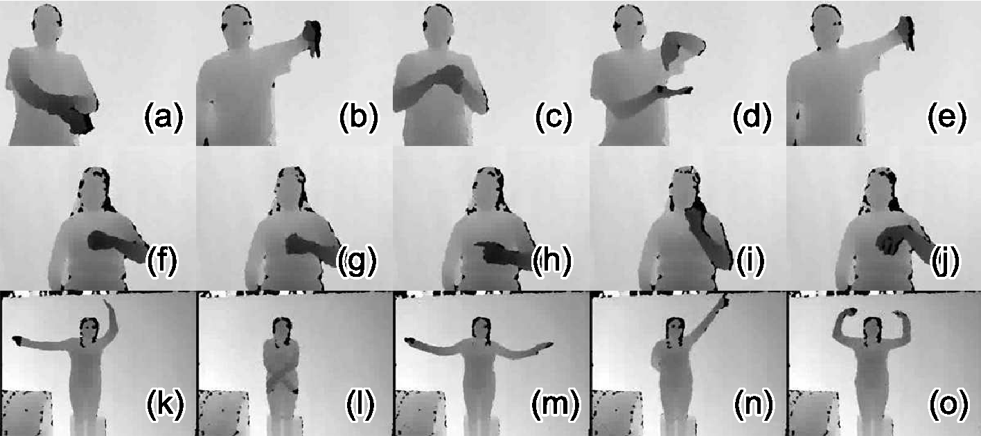 Figure 2 for Large-scale Continuous Gesture Recognition Using Convolutional Neural Networks