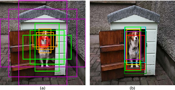 Figure 1 for Towards Real-Time Accurate Object Detection in Both Images and Videos Based on Dual Refinement