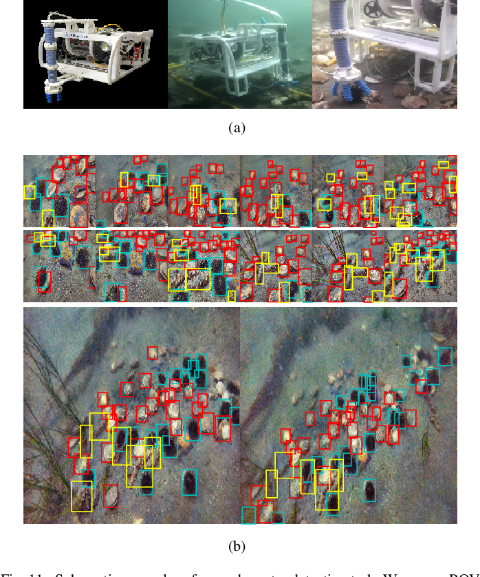 Figure 3 for Towards Real-Time Accurate Object Detection in Both Images and Videos Based on Dual Refinement