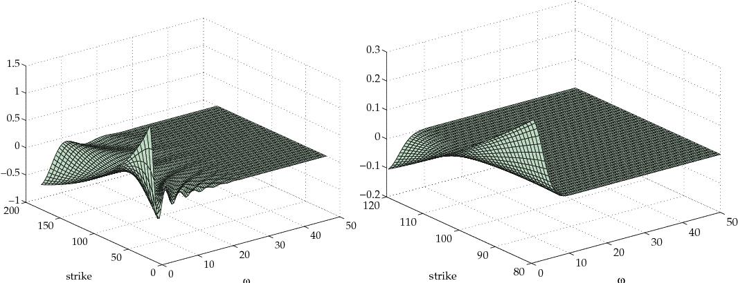 Calibrating Option Pricing Models with Heuristics - Semantic Scholar