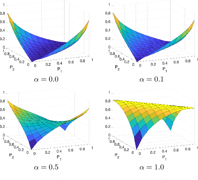 Figure 2 for Self-paced and self-consistent co-training for semi-supervised image segmentation