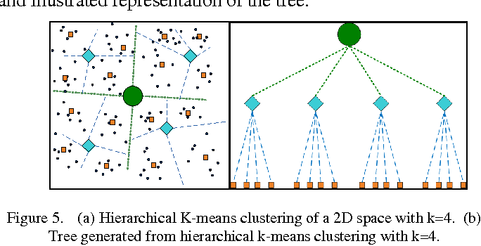 Figure 5 from LOGO MATCHING ALGORITHM FEATURE‐BASED MATCHING RESULTS
