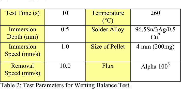 Electroless nickel immersion gold - Semantic Scholar