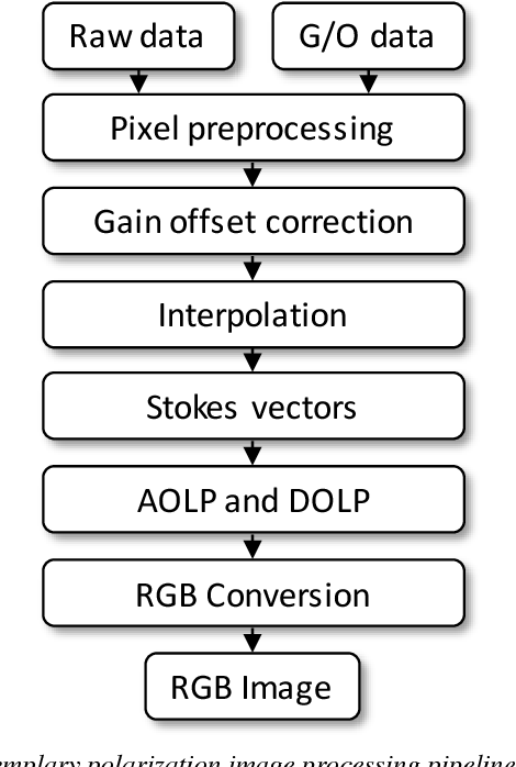 PDF] Interactive Parallelization of Embedded Real-Time Applications