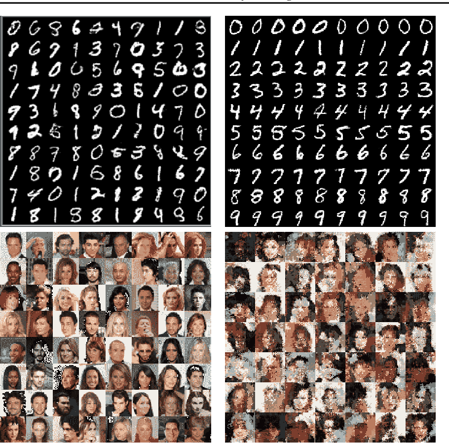 Figure 3 for Boundary-Seeking Generative Adversarial Networks