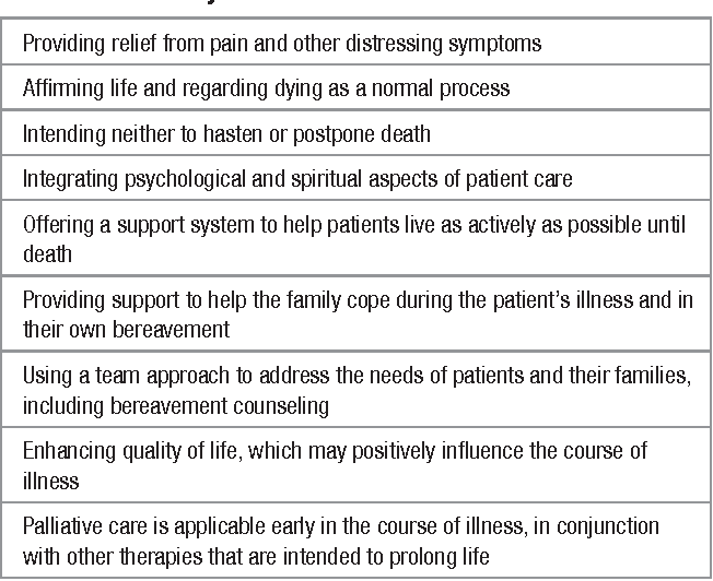 table 1 from nursing s role in addressing palliative care needs of