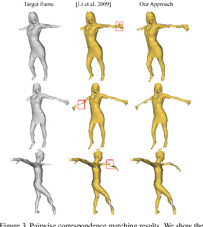 Figure 4 for Robust 3D Human Motion Reconstruction Via Dynamic Template Construction