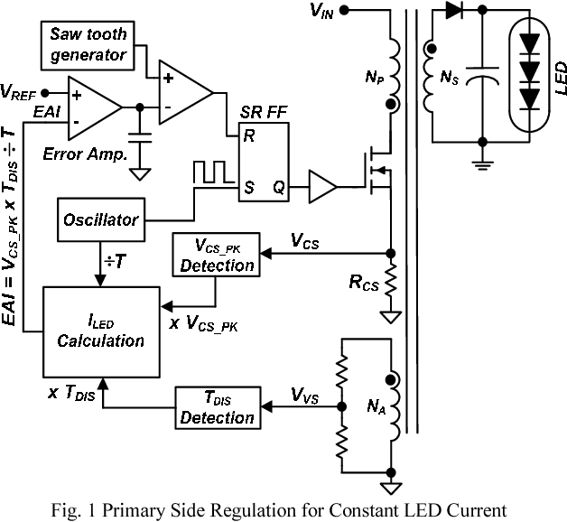 design optimization of triac dimmable ac dc converter in led