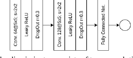 Figure 2 for Out-of-Distribution Detection for Automotive Perception