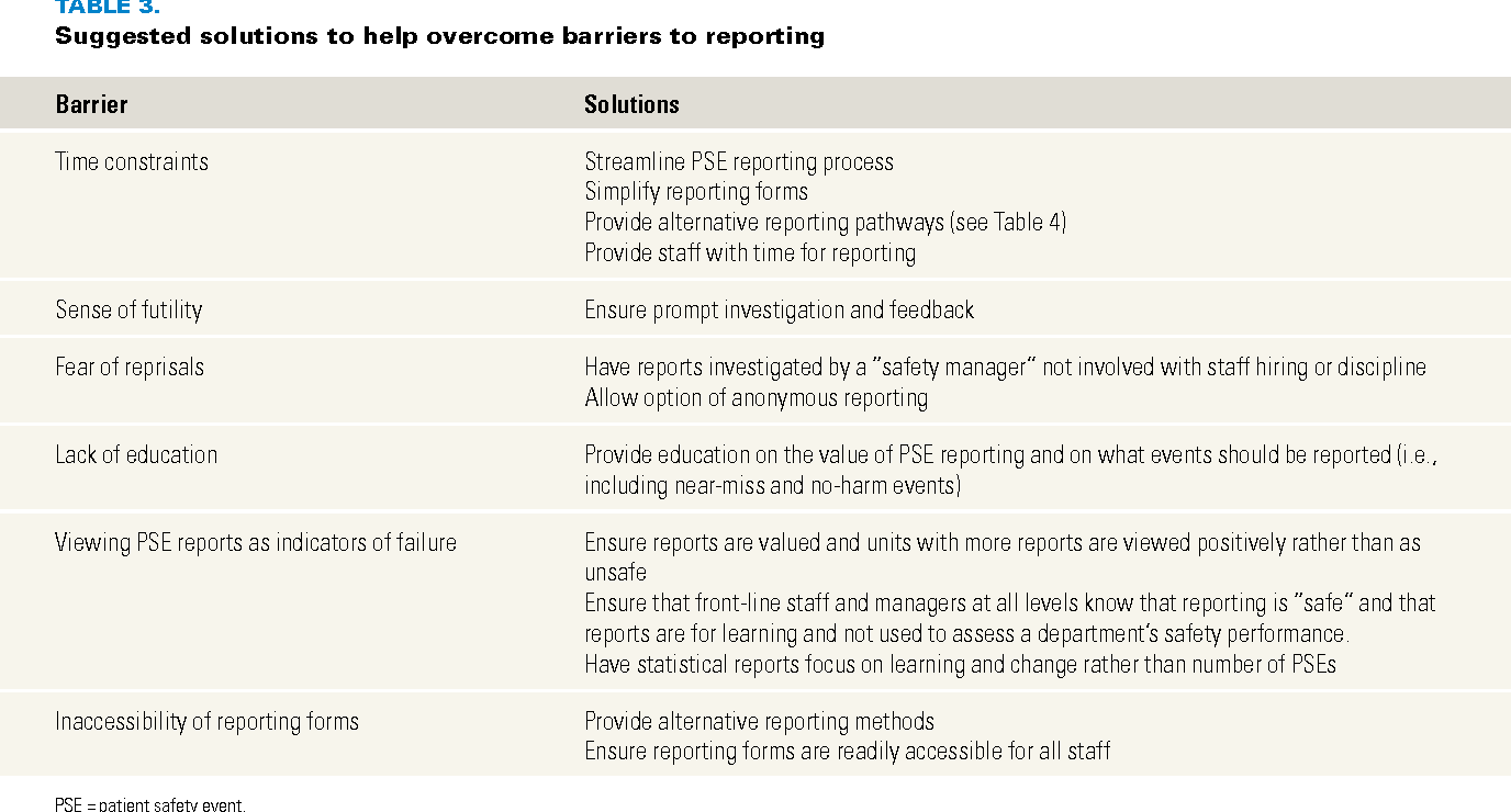 Table 3 from Barriers to and incentives for safety event reporting