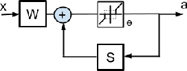 Figure 3 for Learning Deep $\ell_0$ Encoders