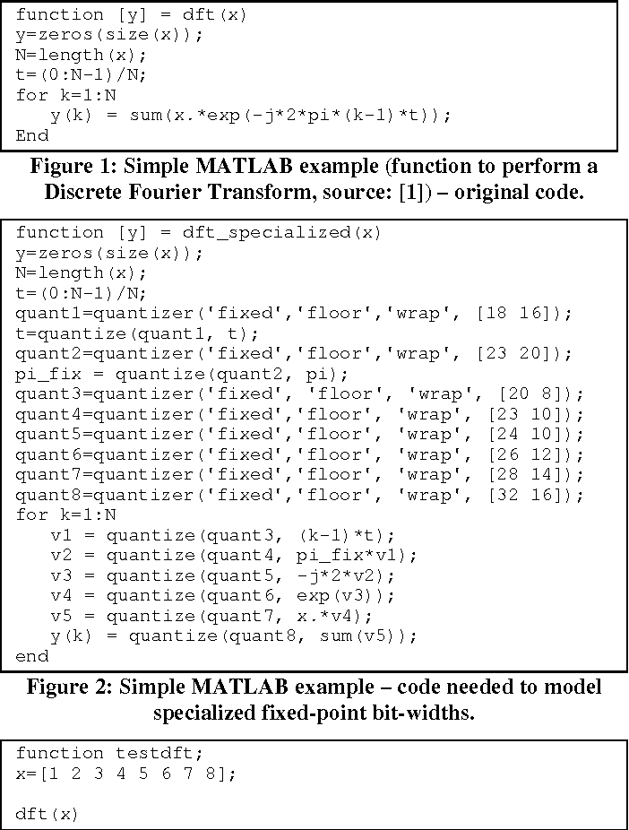PDF] Adding aspect-oriented features to MATLAB - Semantic Scholar