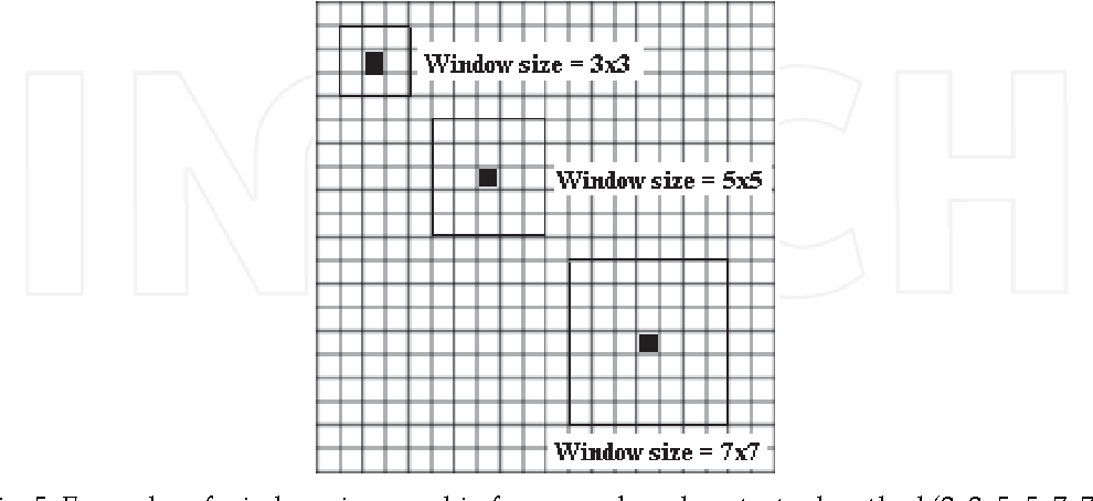 Fig. 5. Examples of window sizes used in frequency based contextual method (3x3, 5x5, 7x7). Black pixel indicates the center pixel of the specific window.