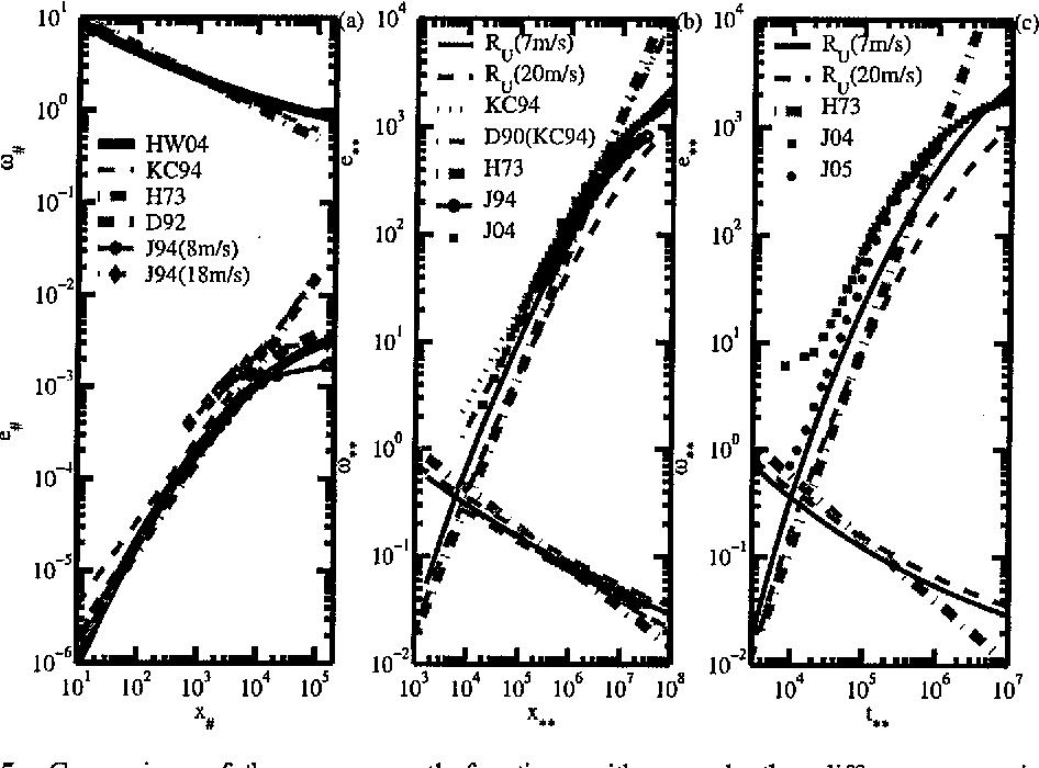 Ocean Wave Transmitting Diagram
