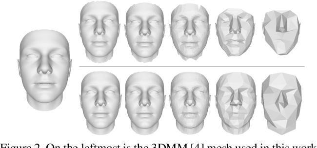 Figure 3 for 3D Dense Face Alignment via Graph Convolution Networks